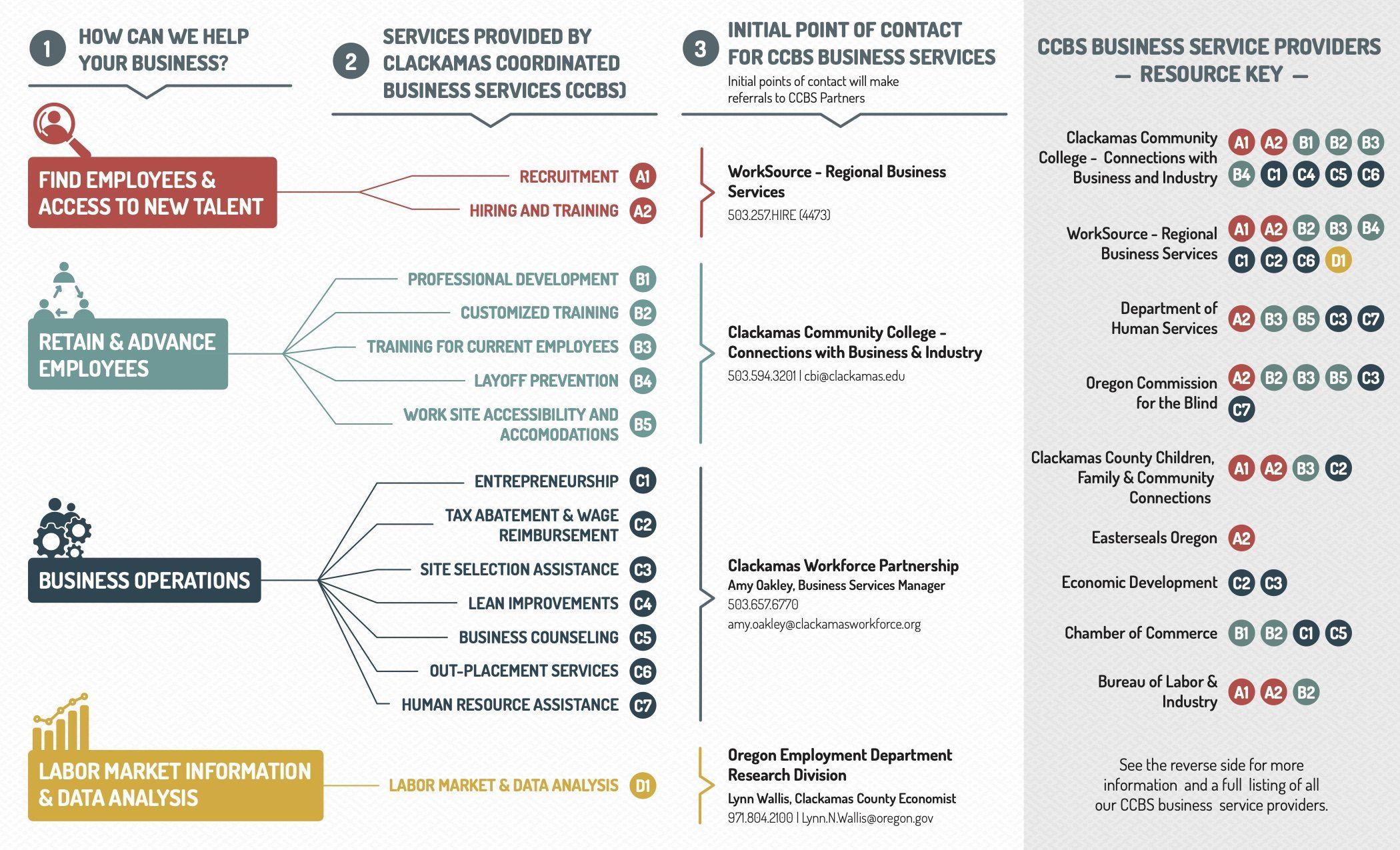 CWP Resource Map_Final 4.12.2021